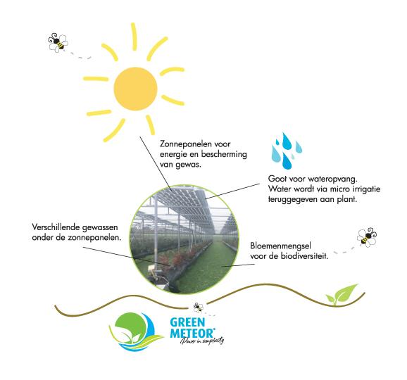 Green Meteor - Agri PV   - Kringlooplandbouw